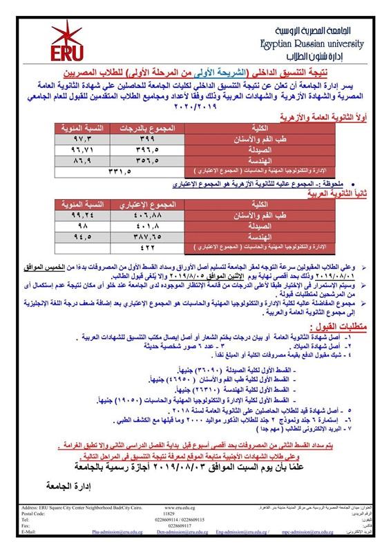 نتيجة تنسيق المرحلة الأولى للجامعة الروسية المصرية 71710
