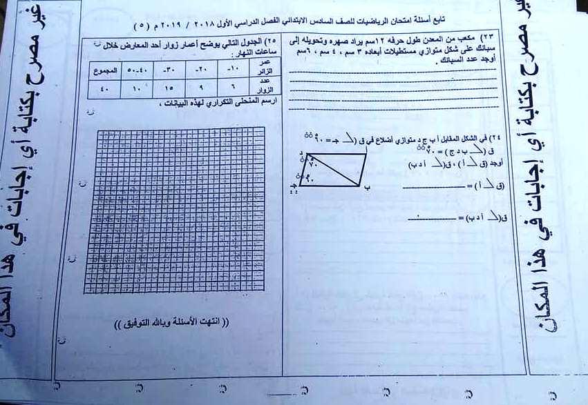 نماذج امتحانات رياضيات لصفوف المرحلة الابتدائية ترم اول 2019  من التوجيه 7175