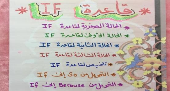 لغة انجليزية   تحميل اقوى شرح لقاعدة  if د/ حنان عمران 7421