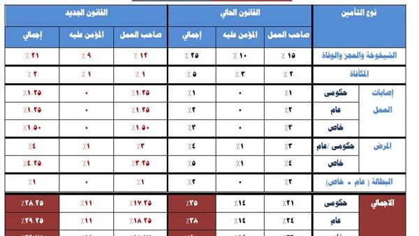 تنبيه هام لمحرري الماهيات.. من 1 يناير تطبيق جدول جديد لمرتبات المعلمين 74713
