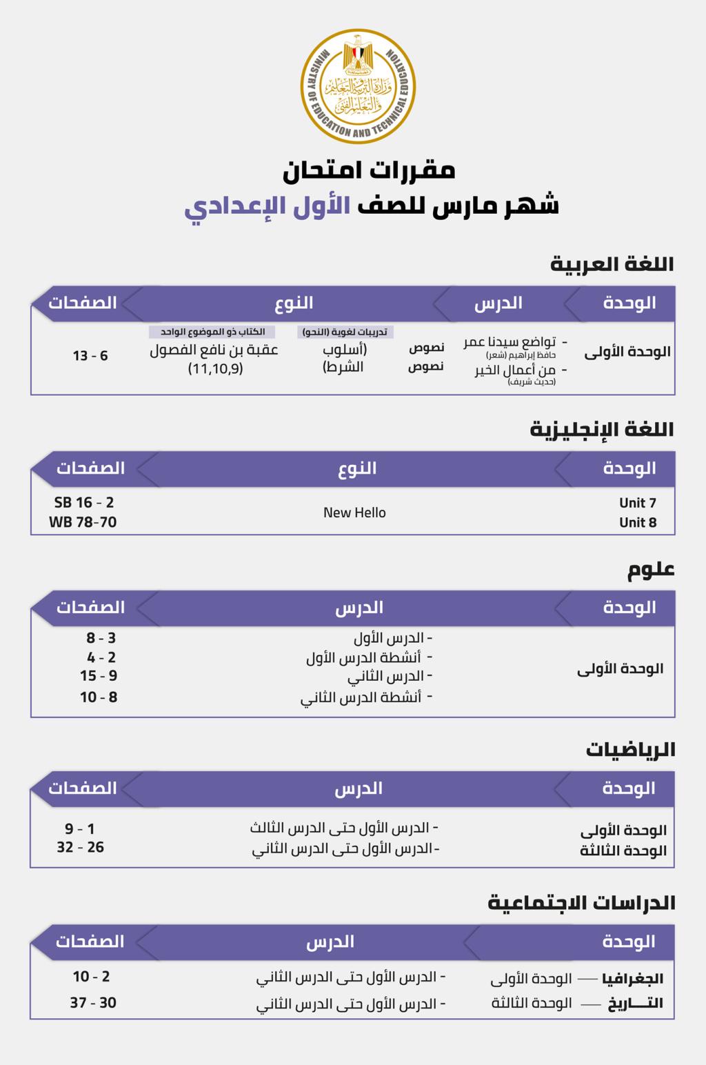 مقررات امتحان شهر مارس للصفوف من الرابع الابتدائي الى الثاني الاعدادي 750