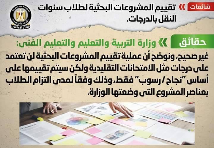 """التعليم: امتحان طلاب الثانوية العامة في المواد غير الأساسية لانها مواد """"نجاح ورسوب"""" 7508"""