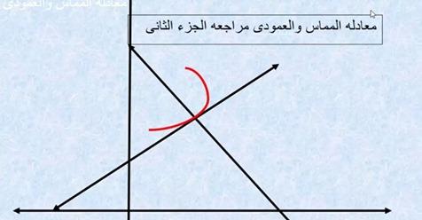 درس ايجاد معادله المماس والعمودى عندما تكون مجاهيل فى معادله المنحنى وكذلك تعين المساحات المحصوره بين المماس والعمودى ومحاور الاحداثيات 7792