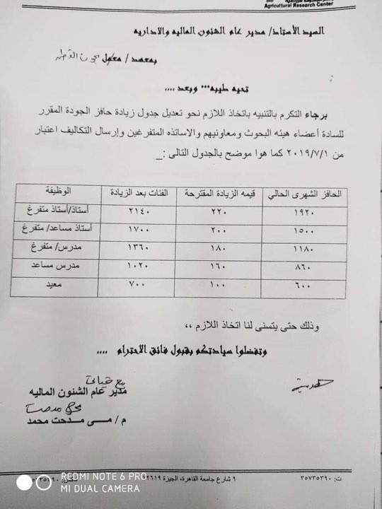 """2140 جنيه شهرياً.. زيادة حافز الجودة لأعضاء هيئة التدريس ومعاونيهم بالجامعات """"مستند"""" 80311"""