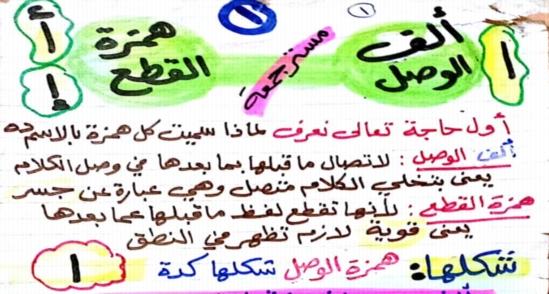مذكرة شرح ألف الوصل وهمزة القطع أولى إعدادي ترم اول مستر جمعة قرني 8109