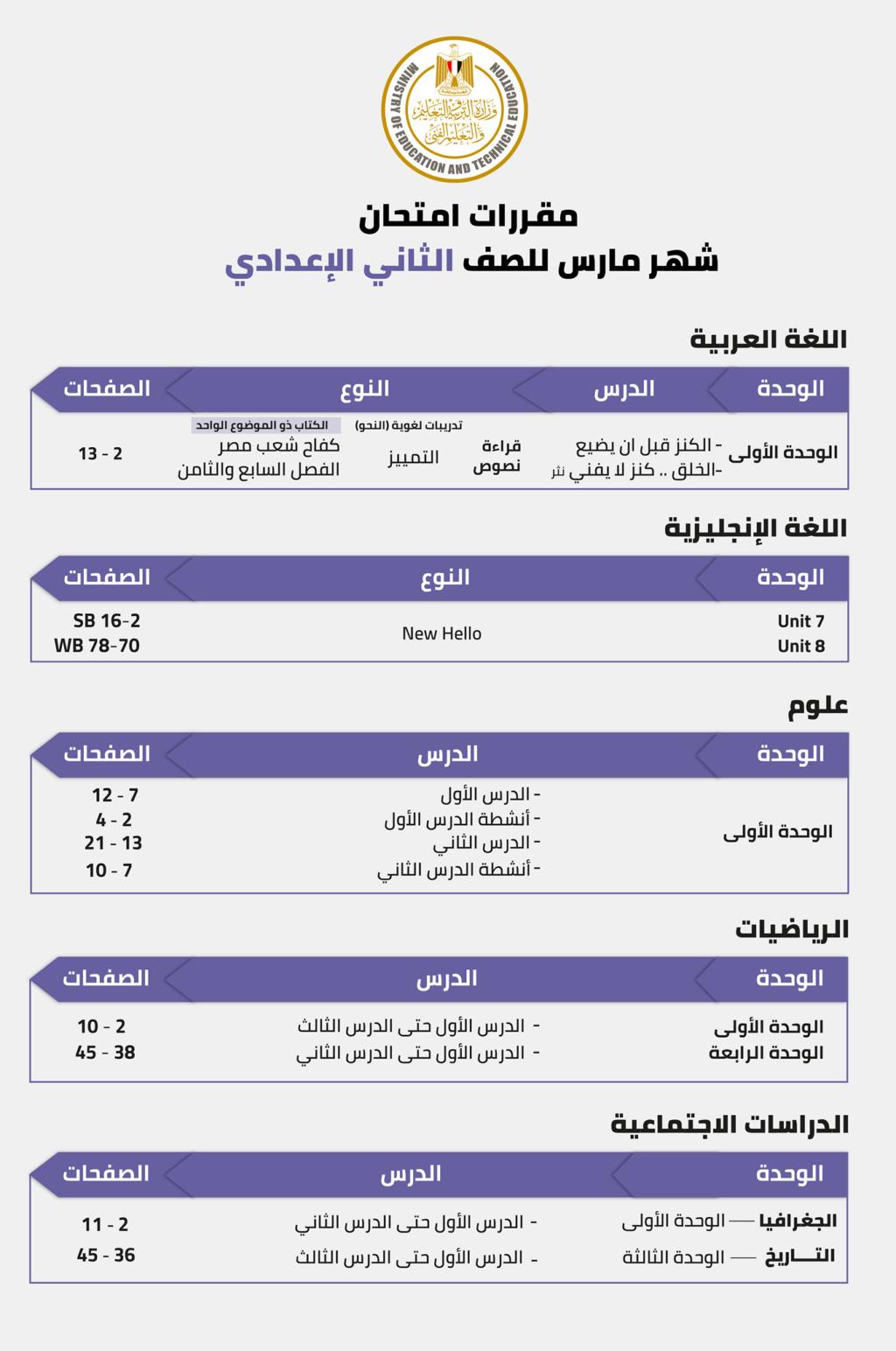 مقررات امتحان شهر مارس للصفوف من الرابع الابتدائي الى الثاني الاعدادي 833