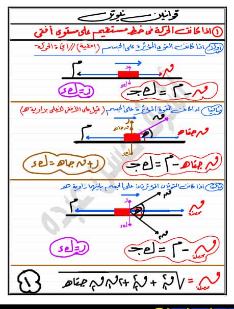 مراجعة قوانين نيوتن - ديناميكا ثالثة ثانوي مستر/ أشرف حسن عبده 8499