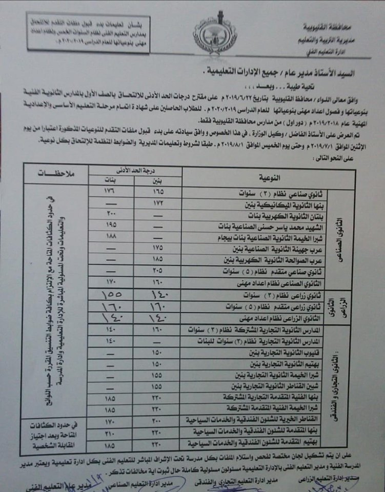 """اعتماد تنسيق القبول بالصف الأول الثانوي العام والفني بمحافظة القليوبية """"مستند"""" 85513"""
