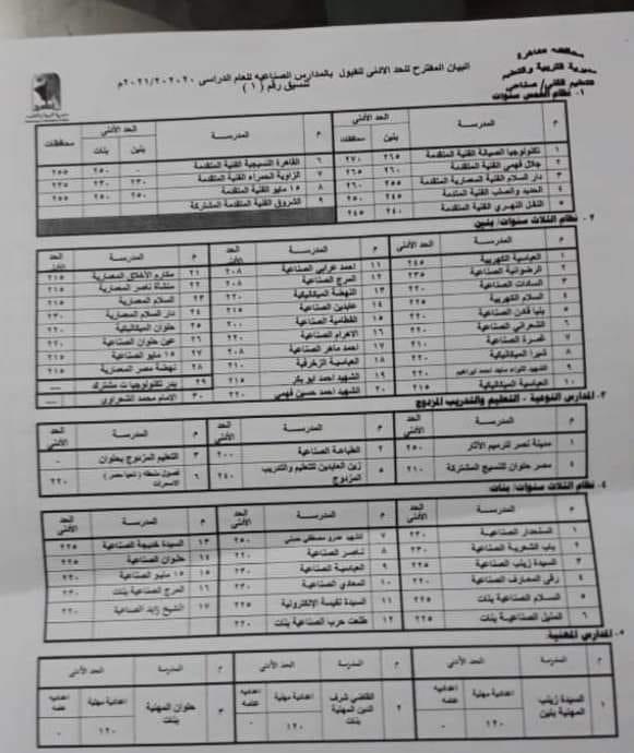 تنسيق التعليم الفني٢٠٢٠ بمحافظة القاهرة 8617
