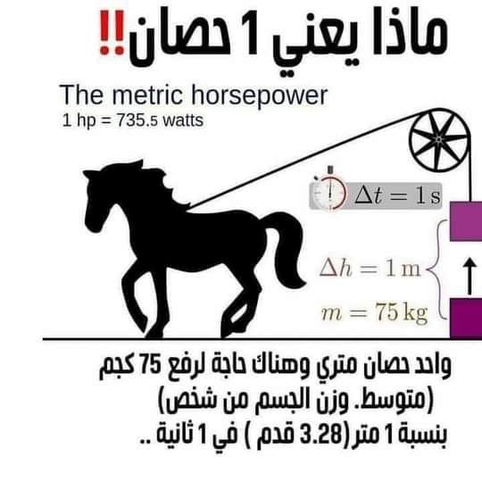 قوة الحصان الكهربائية.. ماذا يعني 1 حصان!! 8692