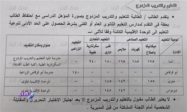 """اعتماد تنسيق القبول بالصف الأول الثانوي العام والفني بمحافظة المنيا """"مستند"""" 8848"""