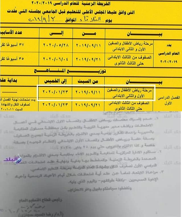 منع معلمي و معلمات اولى و تانية ابتدائي من المشاركة في اعمال الامتحانات والدراسة مستمرة حتى 23 يناير  8860