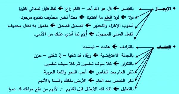مراجعة البلاغة للثانوية العامة 2019.. 4 ورقات أ/ محمود البدري 9114