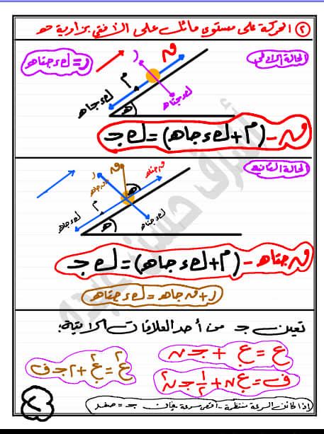 مراجعة قوانين نيوتن - ديناميكا ثالثة ثانوي مستر/ أشرف حسن عبده 9326