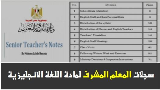 سجلات المعلم المشرف لمادة اللغة الانجليزية.. 71 ورقة Word 935