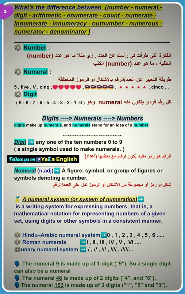 لغة انجليزية: فروق مهمة للغاية  (number - numeral - digit - arithmetic - enumerate - count - numerate - innumerate -innumeracy - outnumber - numerous - numerator - denominator ) 9359