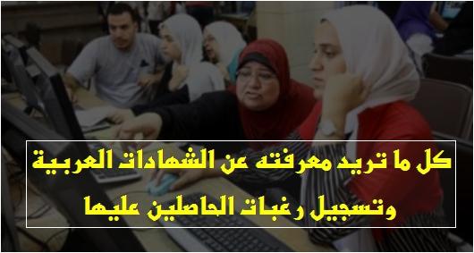 كل ما تريد معرفتة عن تنسيق الشهادات العربية للقبول بالجامعات المصرية 938