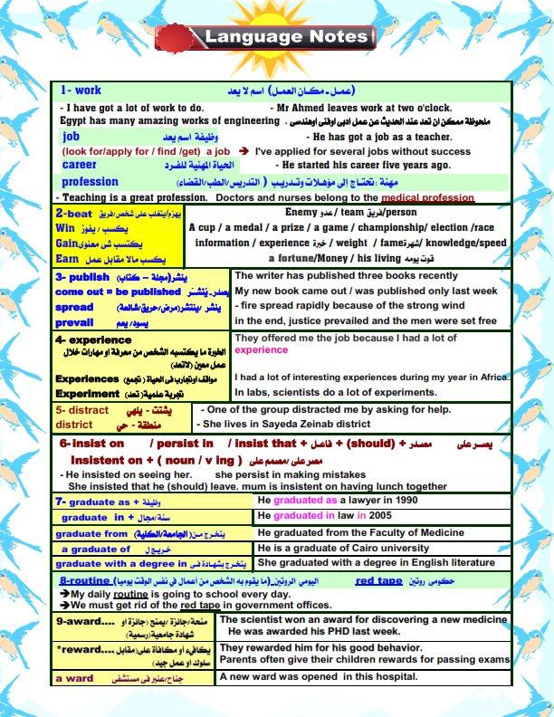 لغة انجليزية l  اكبر تجمعية للملاحظات اللغوية ثالثة ثانوى 9386
