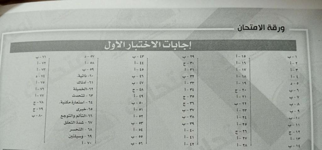 اختبار لغة عربية (بابل شيت) للصف الثالث الثانوى 2021 9404