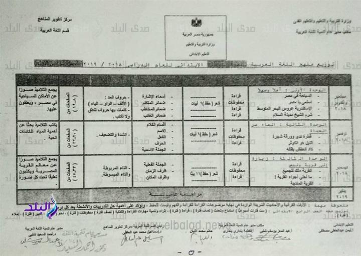 توزيع منهج اللغة العربية للصف الرابع الإبتدائي ترم اول وثاني 2018 / 2019 956