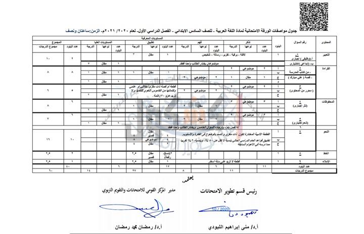 مواصفات الورقة الإمتحانية لمادة اللغة العربية للمرحلة الإبتدائية 2021 99011