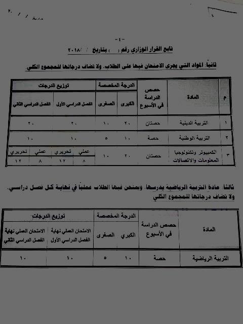 ننشر.. قرار 344 للصف الأول الثانوي نظام جديد 2019 A_oa10