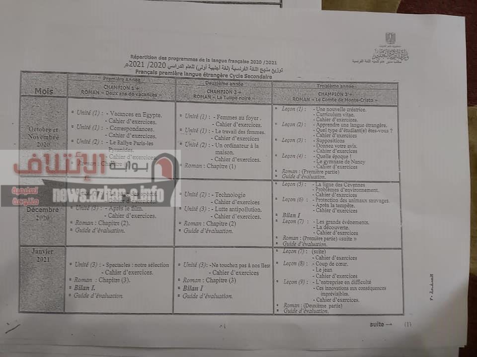 توزيع منهج اللغة الفرنسية لصفوف المرحلة الثانوية 2021 Aaio-410