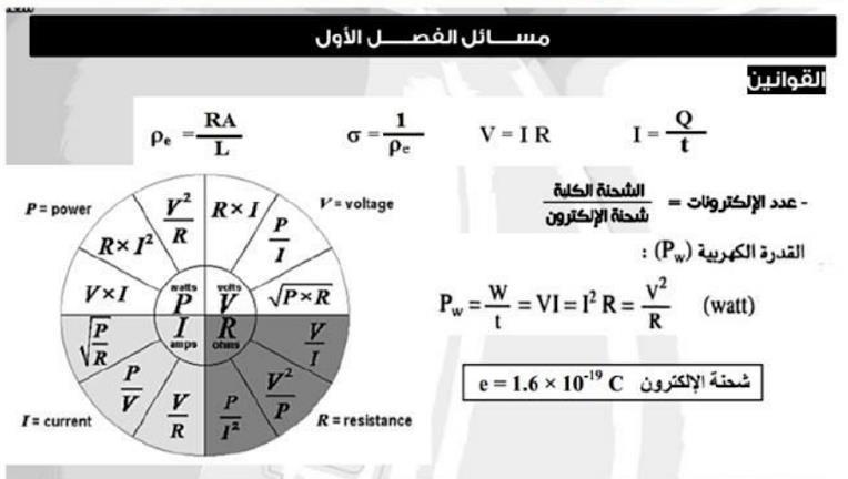 مراجعة اهم اجزاء في الفيزياء ثالثة ثانوي وحل اصعب افكارها ومسائلها القوية  Aao-ai10
