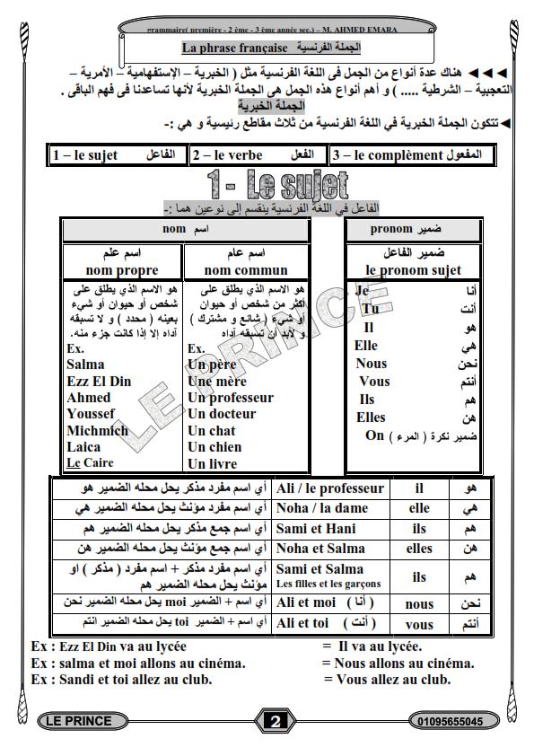 مذكرة اللغة الفرنسية للثانوية العامة مسيو/ عز الدين عمارة Aao_ai12