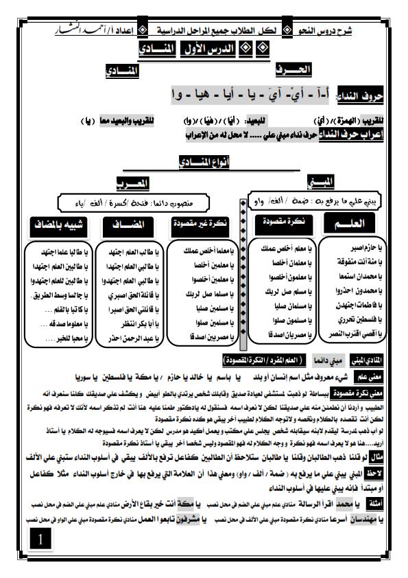 مراجعة الإبداع في النحو للصف الثالث الإعدادي ترم أول مستر/ أحمد النشار Aao_ay11