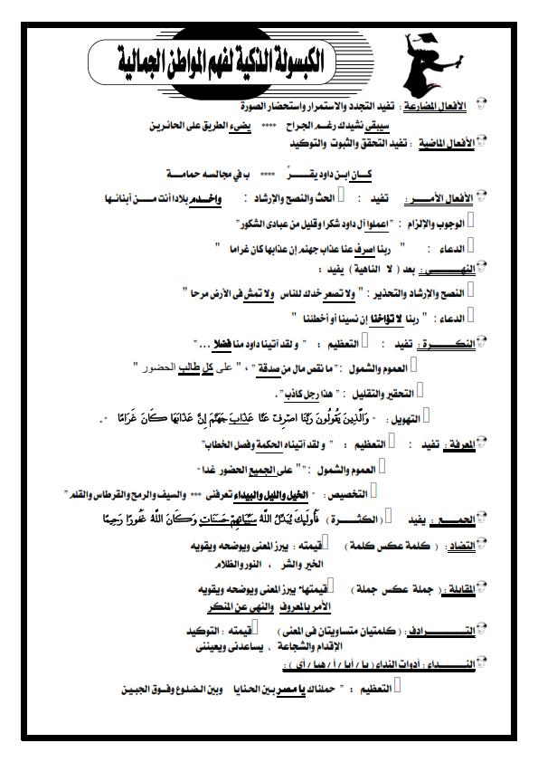 الكبسولة الذكية لفهم المواطن الجمالية في اللغة العربية فى ورقتين أ/ محمد العفيفي Aaoaaa11