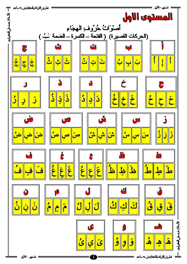 شيتات المستوى الاول الشاملة تأسيس القراءة والكتابة لكى جي 1 ترم أول أ/ محمد علي Aaoio_10