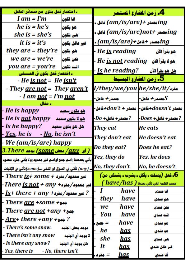 مذكرة اللغة الانجليزية للصف السادس الابتدائى ترم أول 2019 مستر محمد صلاح Aay_aa10
