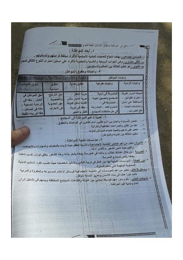 ملخص المواطنة للصف الثاني الثانوى الترم الأول في 4 ورقات Aay_ai17