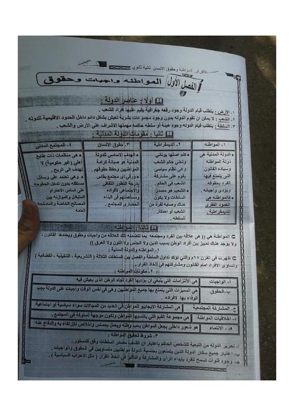 ملخص المواطنة للصف الثاني الثانوى الترم الأول في 4 ورقات Aay_ai20