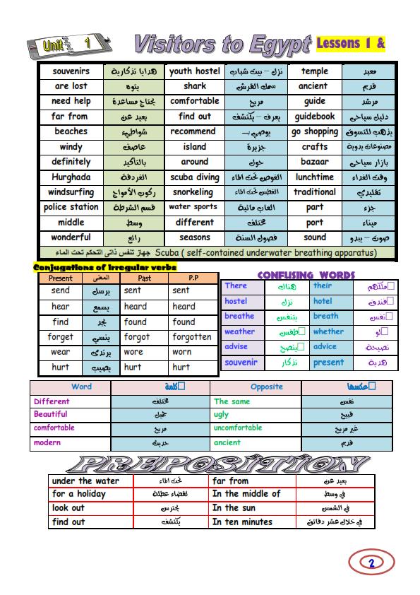 مذكرة اللغة الانجليزية للصف الثالث الاعدادى ترم اول 2020 مستر محمد شعراوى  Ac_ia_11
