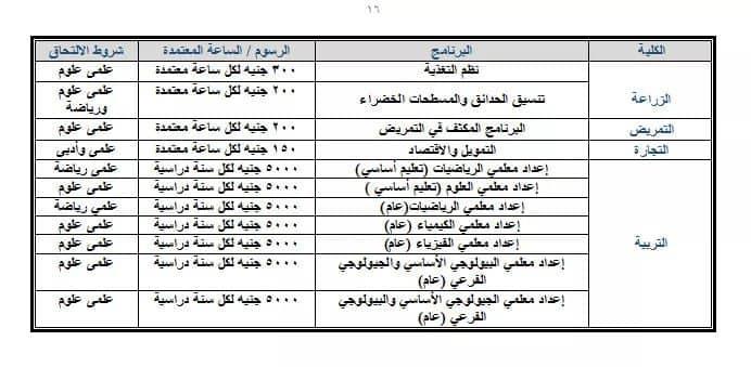 مصروفات الجامعات الحكومية للعام الدراسي 2020 / 2021 Aiao-y12