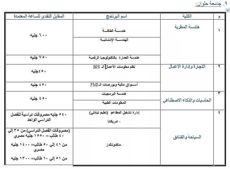 مصروفات الجامعات الحكومية للعام الدراسي 2020 / 2021 Aiao-y14