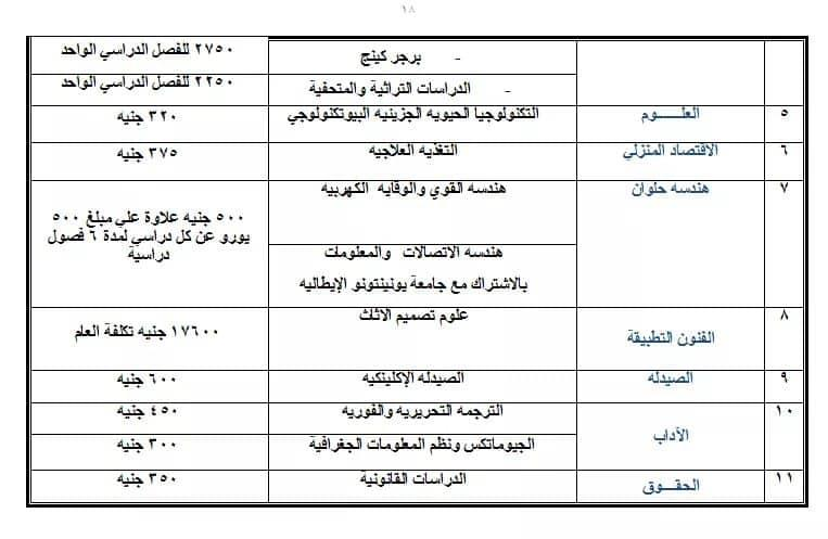 مصروفات الجامعات الحكومية للعام الدراسي 2020 / 2021 Aiao-y15