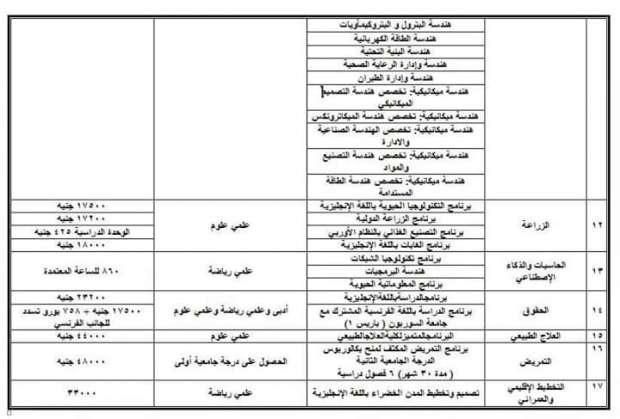 مصروفات الجامعات الحكومية للعام الدراسي 2020 / 2021 Aiao-y19