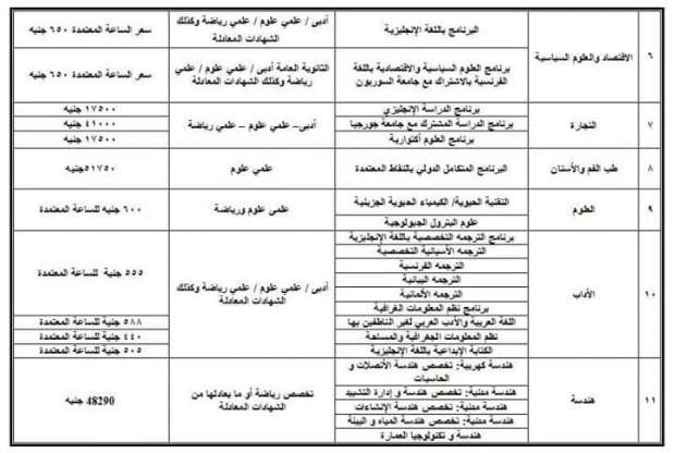 مصروفات الجامعات الحكومية للعام الدراسي 2020 / 2021 Aiao-y20