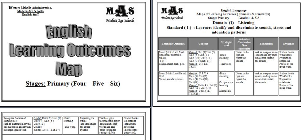 نواتج التعلم  وتوزيع منهج اللغة الانجليزية لصفوف المرحلة الابتدائية للعام الدراسى 2021/2020 Aioy_a10