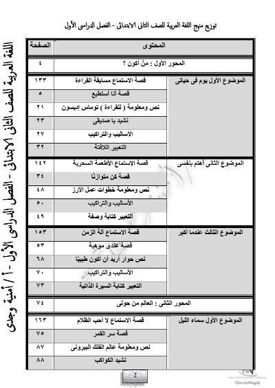 """مذكرة اللغة العربية للصف الثاني الإبتدائى منهج """"تواصل"""" ترم أول أ/ أمينة وجدي Ao110"""
