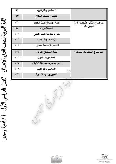 """مذكرة اللغة العربية للصف الثاني الإبتدائى منهج """"تواصل"""" ترم أول أ/ أمينة وجدي Ao210"""