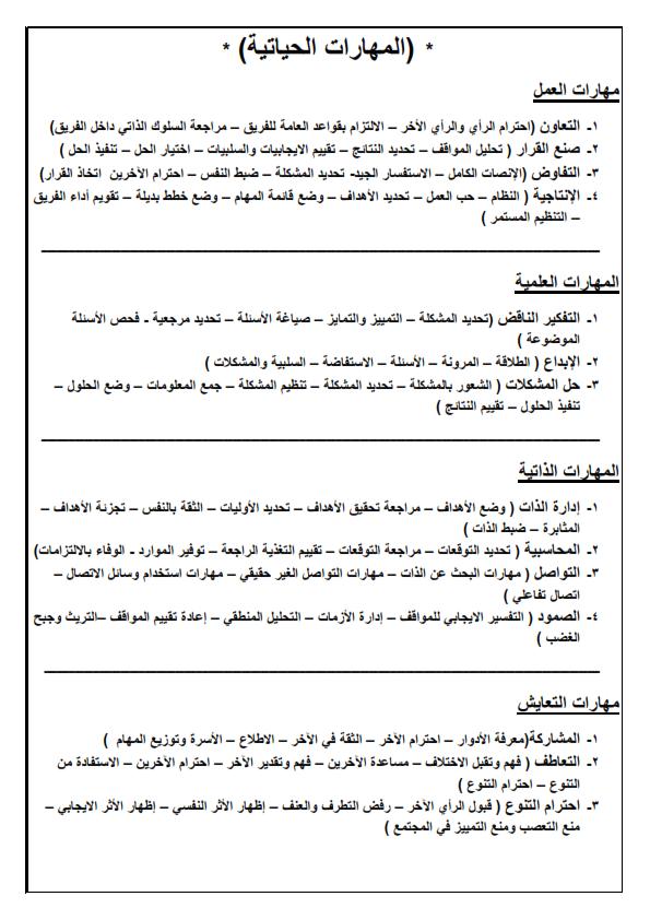 المهارات الحياتية التي يجب ان تكون موجوده في كشكول تحضير المعلمين Ao_aaa10