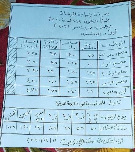 جدول زيادة مرتبات المعلمين الرسمية فى يناير2021 طبقا للقانون 212 Ao_oco10
