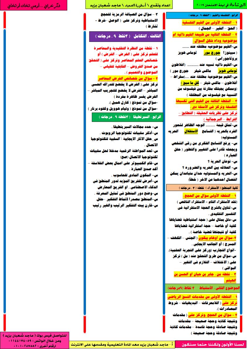 50 سؤال بالإجابة لامتحان الفلسفة والمنطق للثانوية العامة أ/ ماجد شعبان Aoya_a35