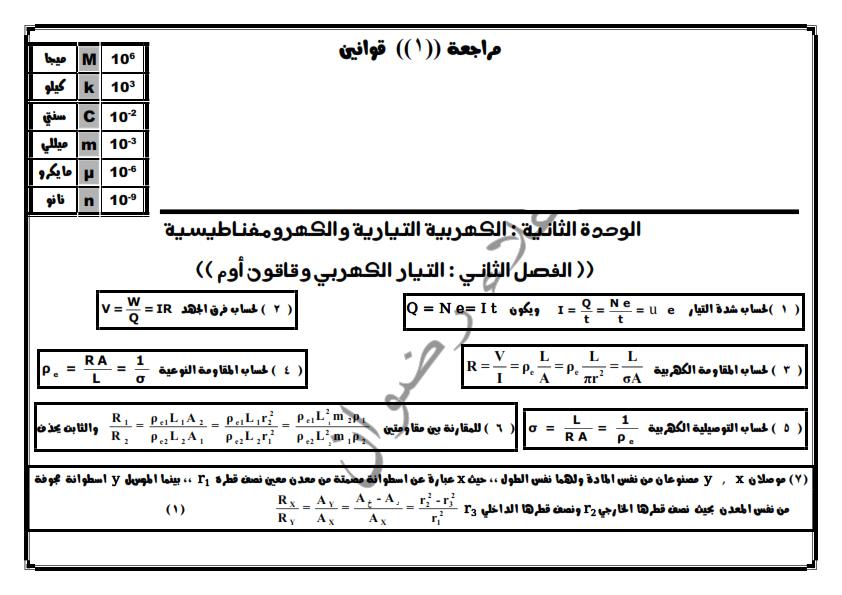 مراجعة فيزياء الثانوية العامة - نظام جديد | اختبارات الكترونية وpdf مستر حسن الكيلاني Ayo_ai30