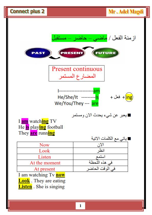 ملخص قواعد كونكت بلس ثانية ابتدائى لغات الترم الاول  Connec16