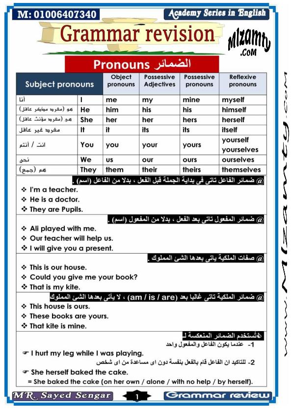اقوى 20 ورقة pdf شاملة قواعد اللغة الانجليزية بتبسيط شديد جدا Ea_aic10